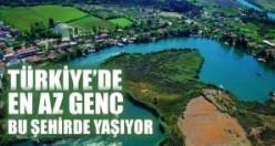 Türkiye'de hangi şehirde ne kadar genç yaşıyor?