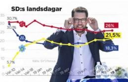 Jimmie Åkesson: Büyüyoruz çünkü haklıyız