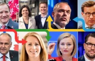 İsveç'te seçim sonuçları pazar günü açıklanacak