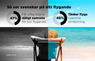"""İsveç'in o kelimesi """"flygskam"""" dünyada..."""