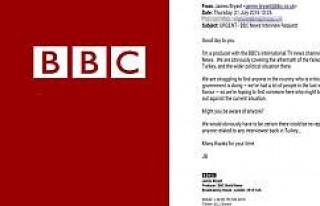 BBC'den kirli Türkiye planı: Aleviler'i...