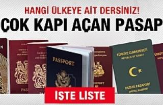 Dünyanın en değerli Pasaportu belli oldu