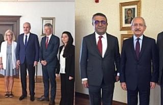 İsveç Sosyal Demokrat Parti Heyeti, Türkiye'de