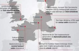 PKK yandaşları Avrupa'da terör estirdi