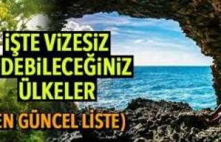 Türk vatandaşlarından vize istemeyen ülkeler -...