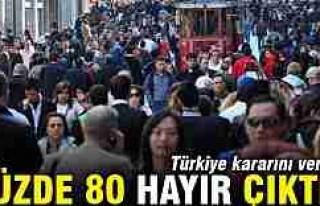 Türkiye'nin yüzde 80'ni sözde soykırıma...