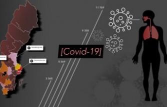 Stockholm gergin! Son 24 saat içinde 21 kişi koronavirüsten hayatını kaybetti